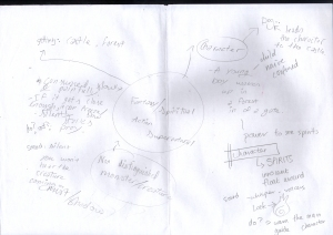 Concept Artwork mindmap